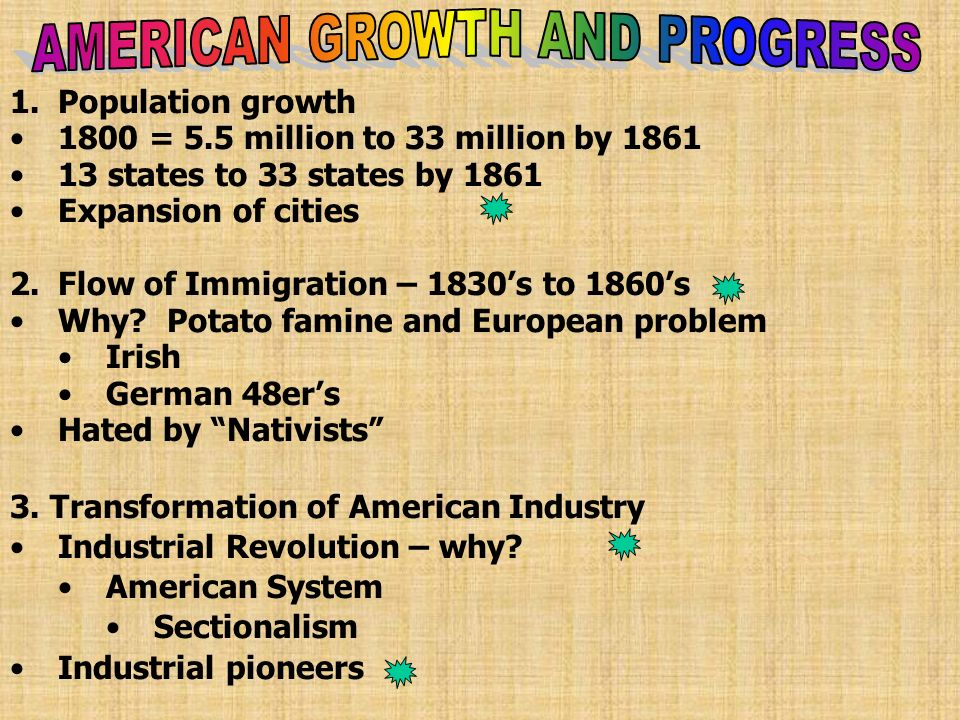AMERICAN GROWTH AND PROGRESS
