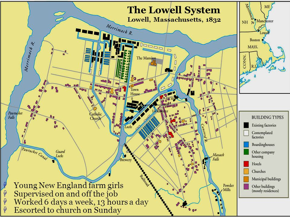 The Lowell System Lowell, Massachusetts, 1832