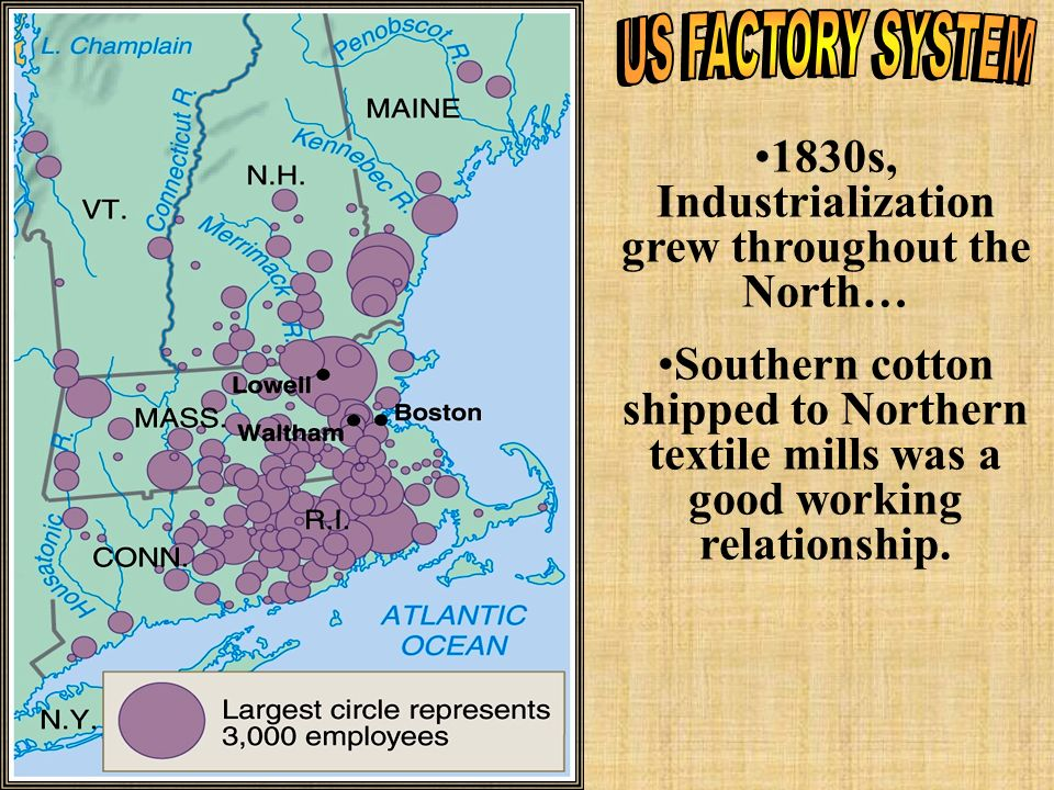 1830s, Industrialization grew throughout the North…