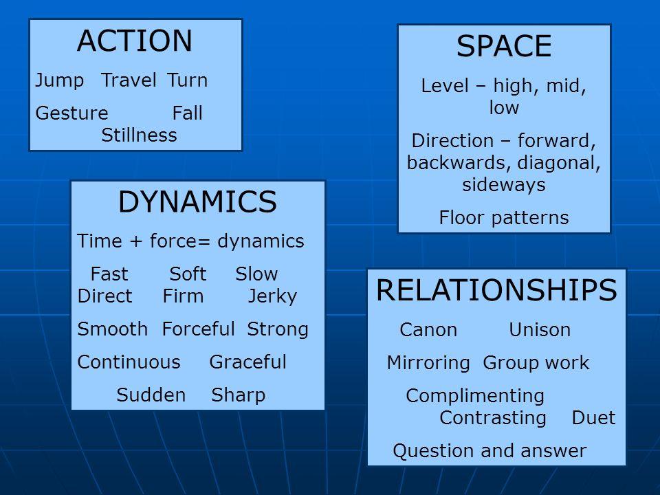 online Software Engineering im