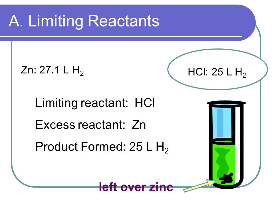 A. Limiting Reactants Limiting reactant: HCl Excess reactant: Zn