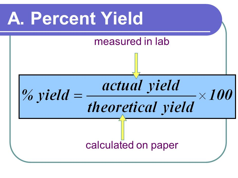 A. Percent Yield measured in lab calculated on paper