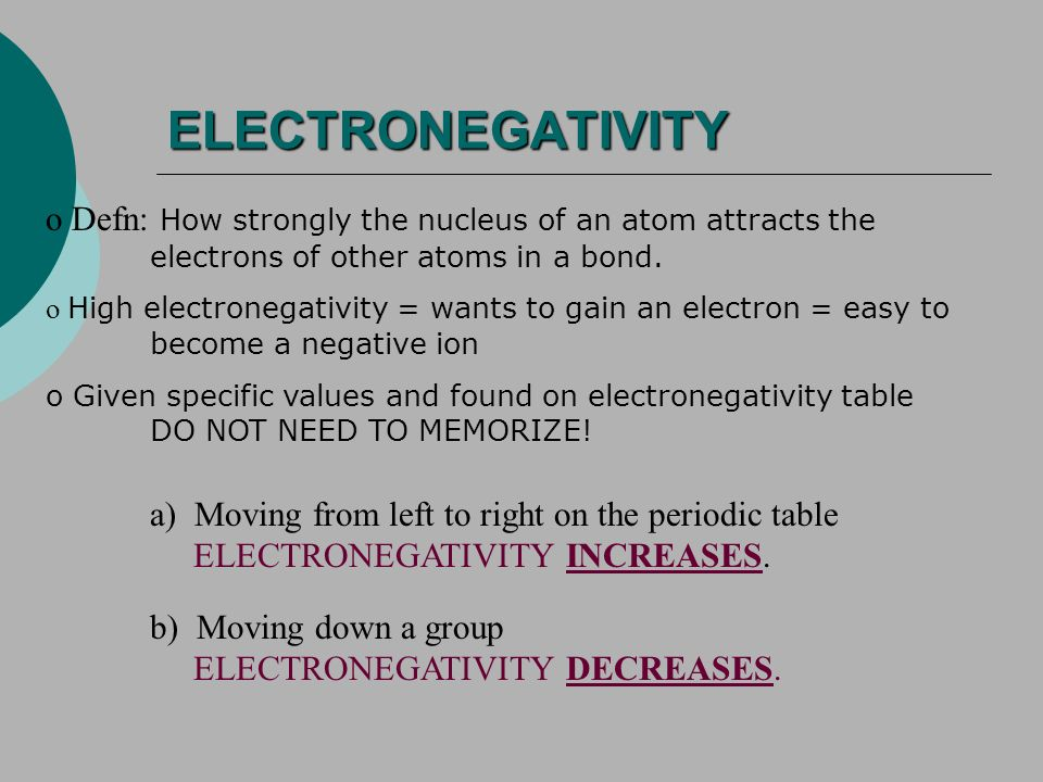 ELECTRONEGATIVITY Defn: How strongly the nucleus of an atom attracts the electrons of other atoms in a bond.