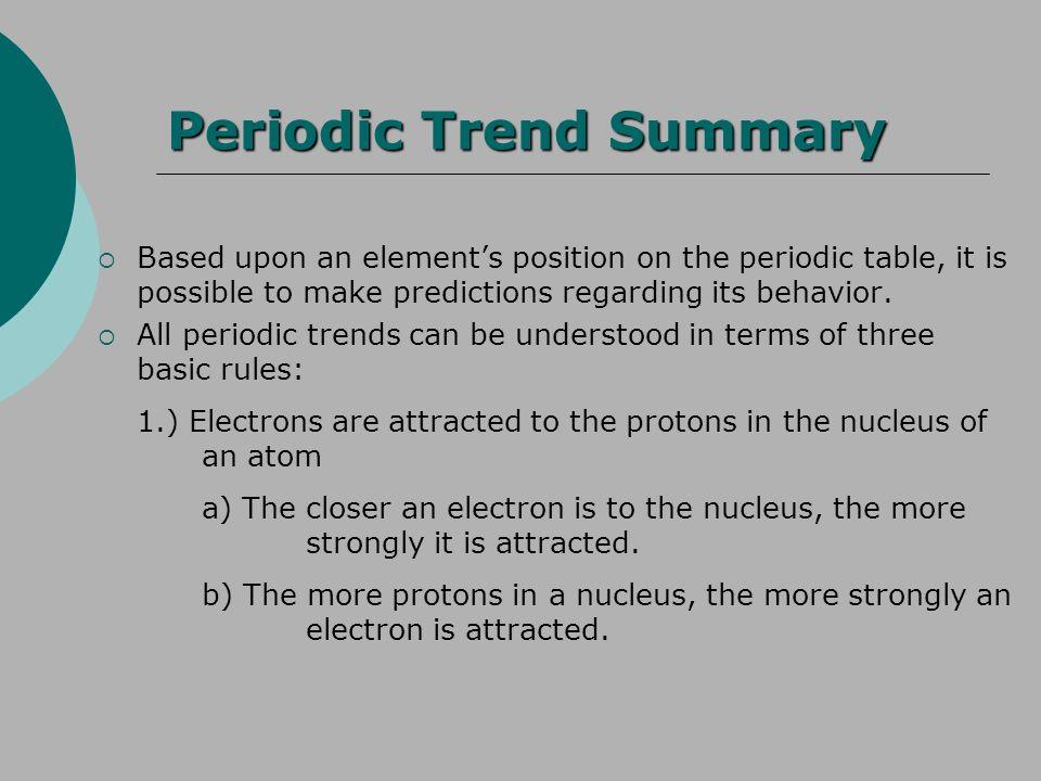 Periodic Trend Summary