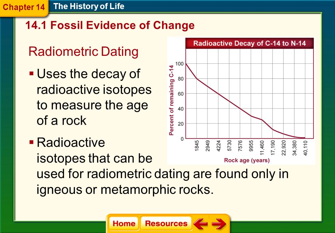 Uses the decay of radioactive isotopes to measure the age of a rock