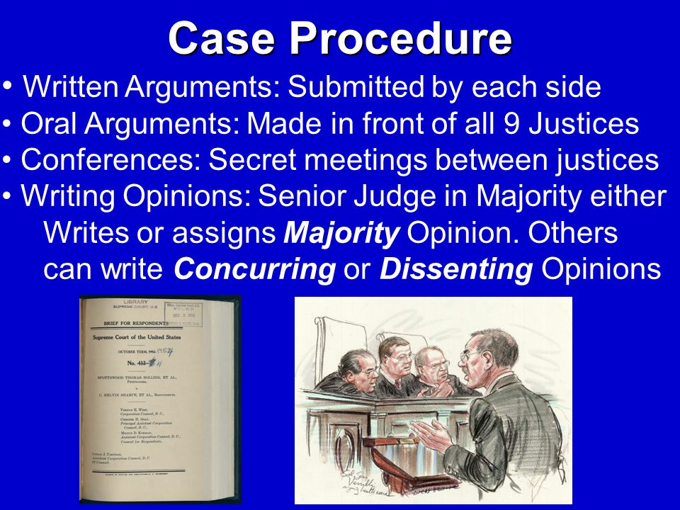 Case Procedure Written Arguments: Submitted by each side