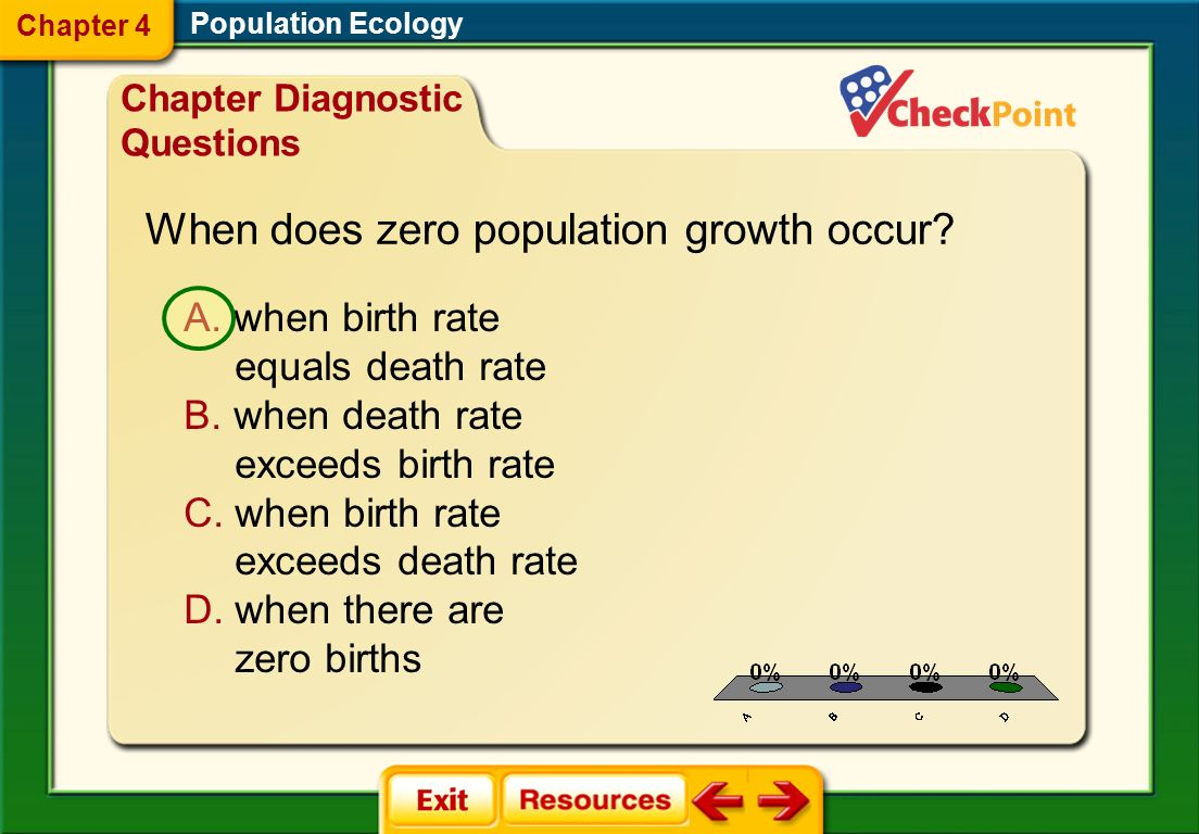 When does zero population growth occur