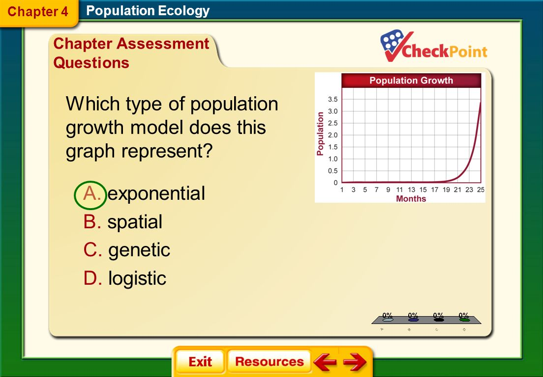 chapter 19 population ecology These quizzes are for your review after you submit your completed quiz for grading, you may insert your name and send your results to ch 19 organization and.