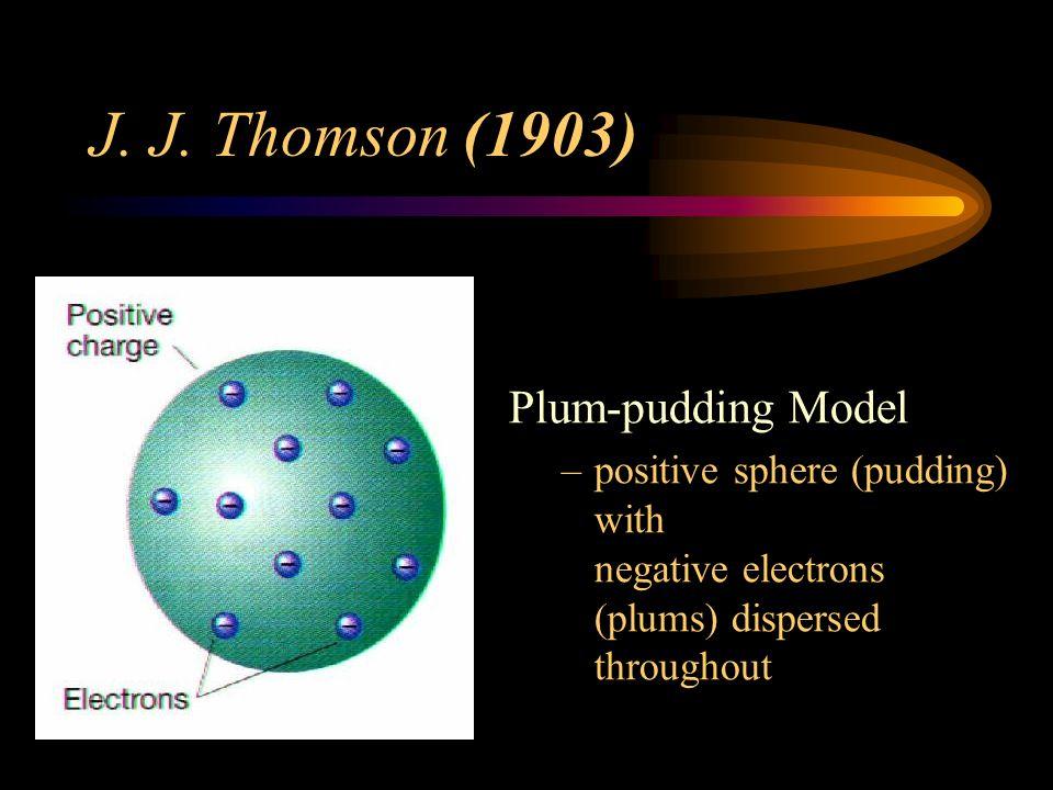J. J. Thomson (1903) Plum-pudding Model