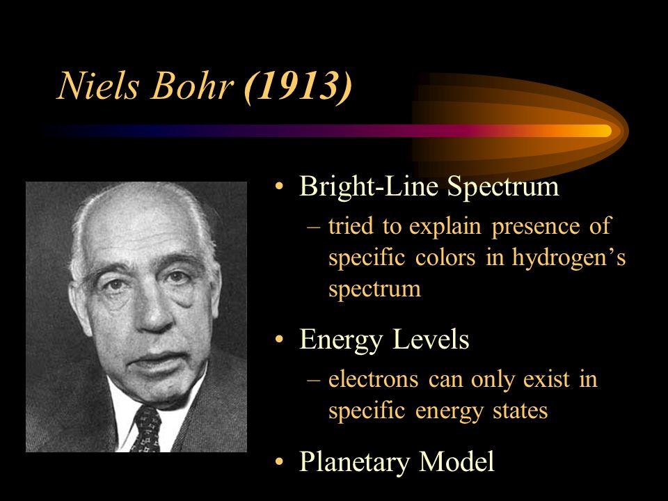 Niels Bohr (1913) Bright-Line Spectrum Energy Levels Planetary Model