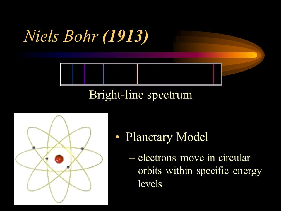 Niels Bohr (1913) Bright-line spectrum Planetary Model