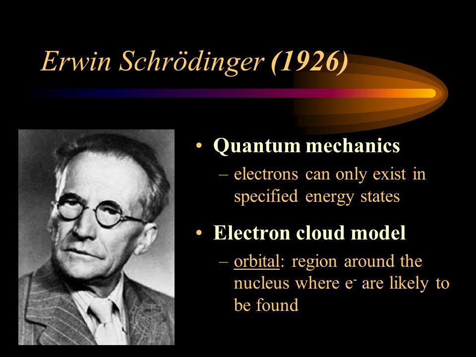 Erwin Schrödinger (1926) Quantum mechanics Electron cloud model