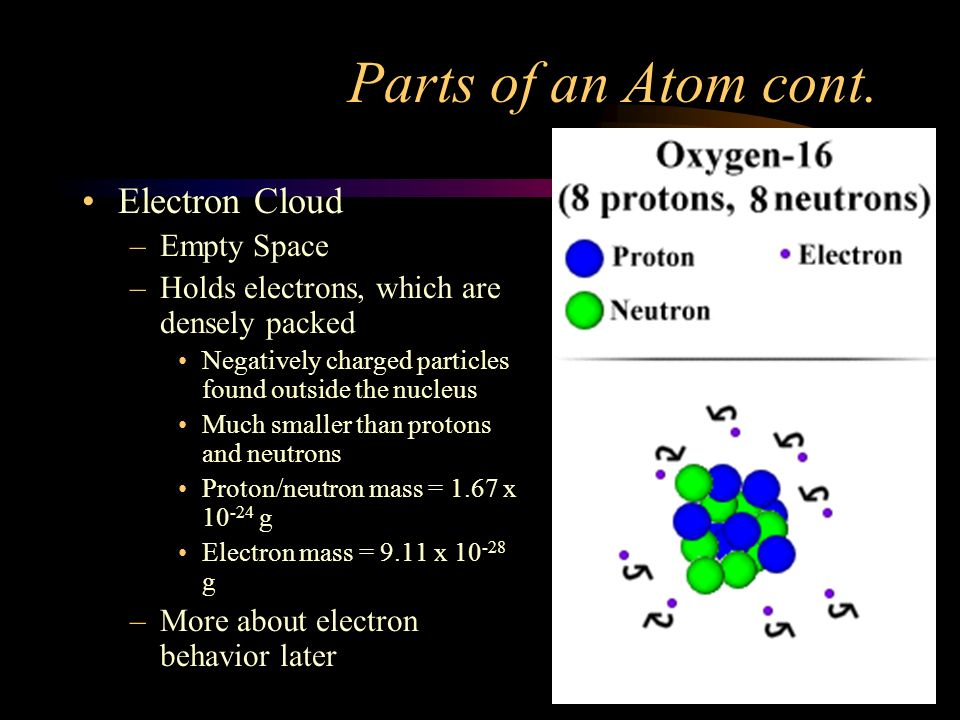 Parts of an Atom cont. Electron Cloud Empty Space