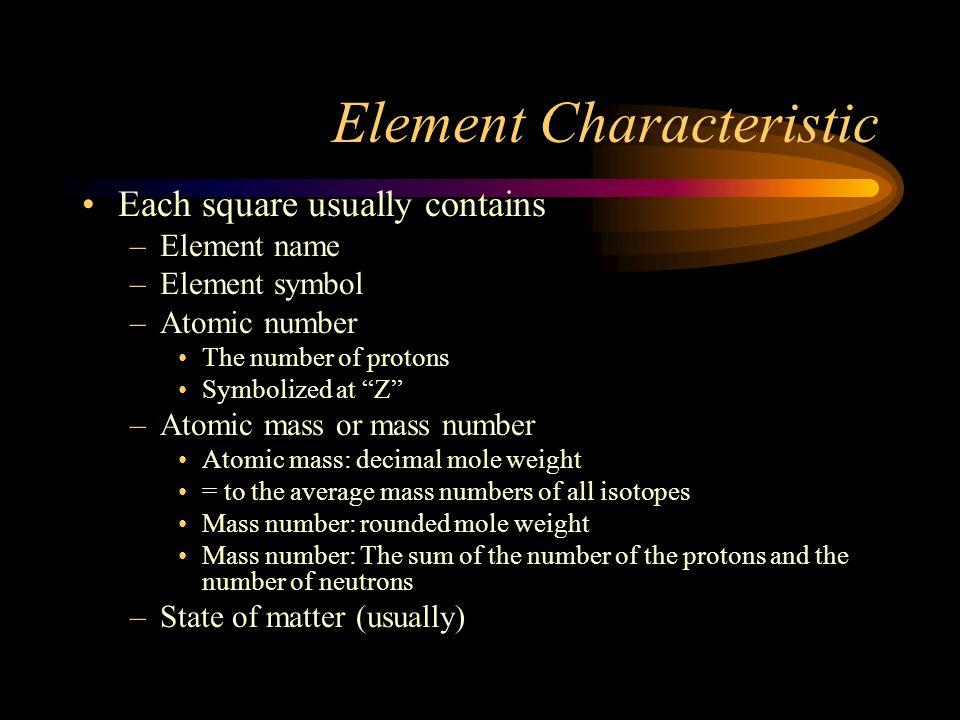 Element Characteristic
