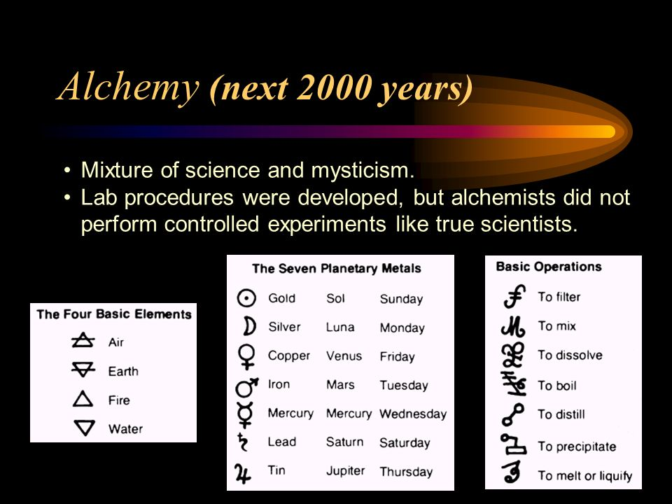 Alchemy (next 2000 years) Mixture of science and mysticism.