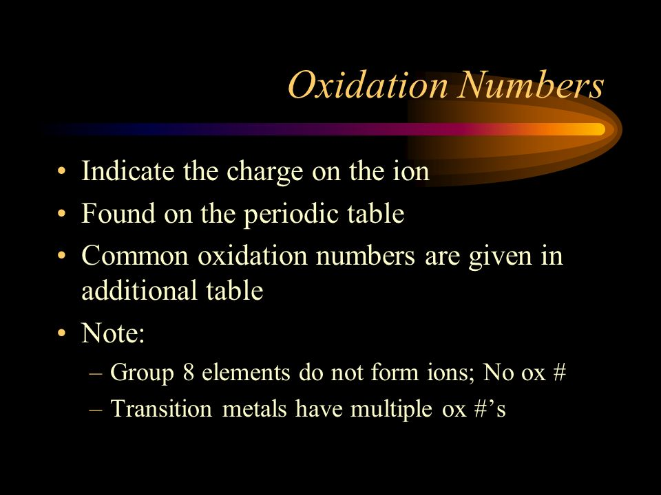 Oxidation Numbers Indicate the charge on the ion