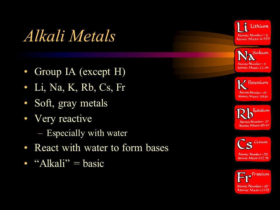 Alkali Metals Group IA (except H) Li, Na, K, Rb, Cs, Fr