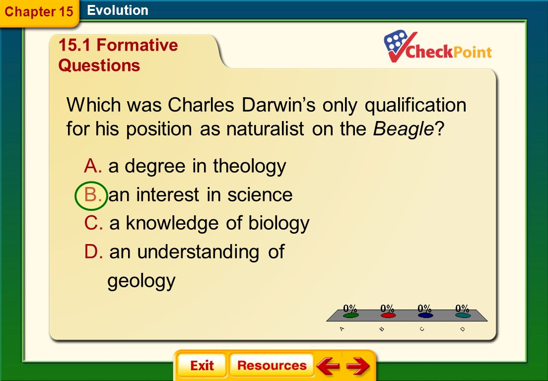 Which was Charles Darwin's only qualification