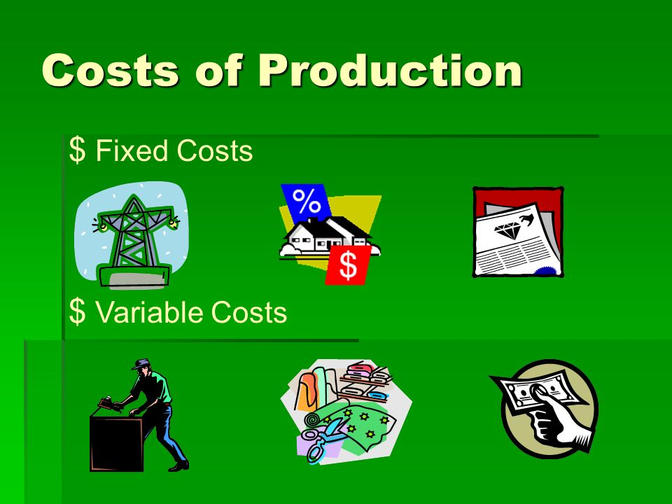 Costs of Production Fixed Costs Variable Costs