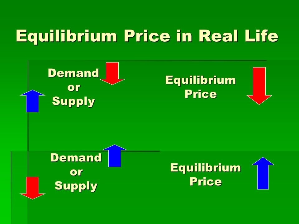 Equilibrium Price in Real Life