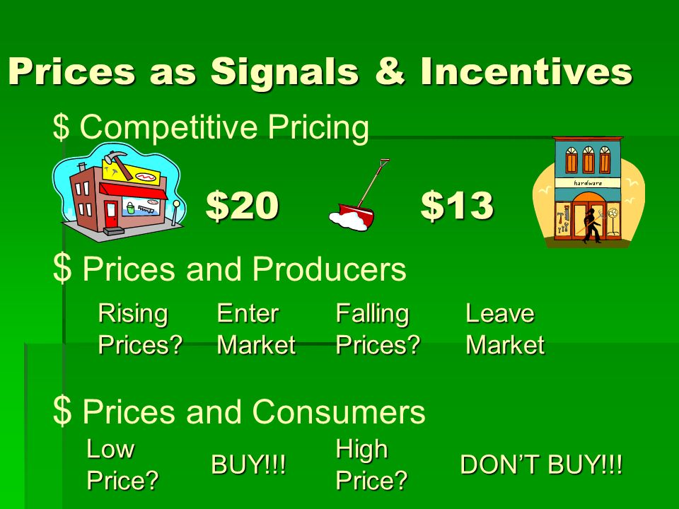 Prices as Signals & Incentives