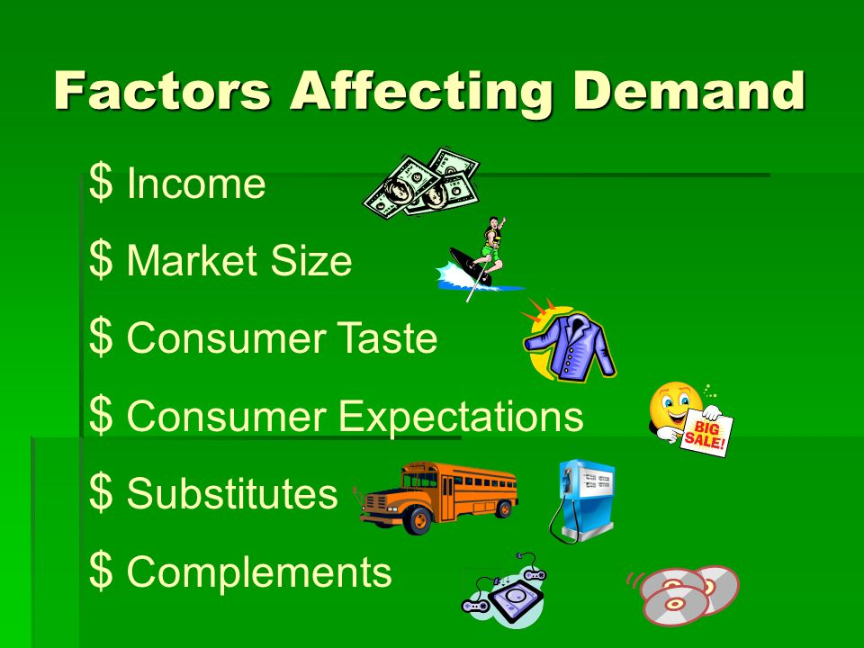 factors affecting demand Research volume title: factors affecting the demand for consumer instalment sales credit volume author/editor: avram kisselgoff volume publisher: nber.