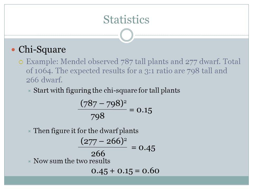 Statistics Chi-Square (787 – 798)2 = 0.15 798 (277 – 266)2 = 0.45 266