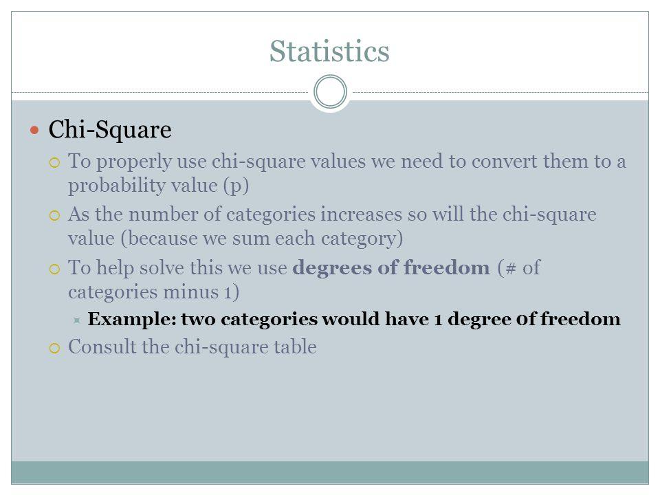 Statistics Chi-Square