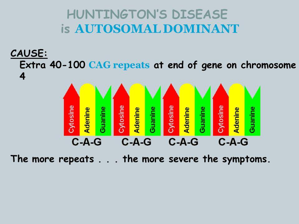 HUNTINGTON'S DISEASE is AUTOSOMAL DOMINANT