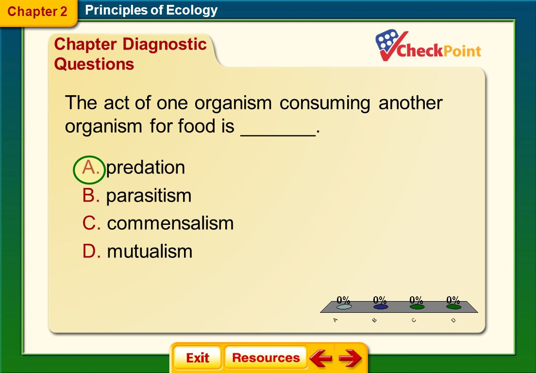 Chapter 2 Principles of Ecology. Chapter Diagnostic Questions. The act of one organism consuming another organism for food is _______.