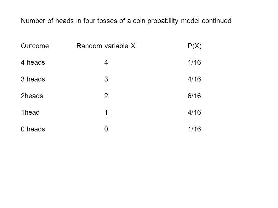 Number of heads in four tosses of a coin probability model continued