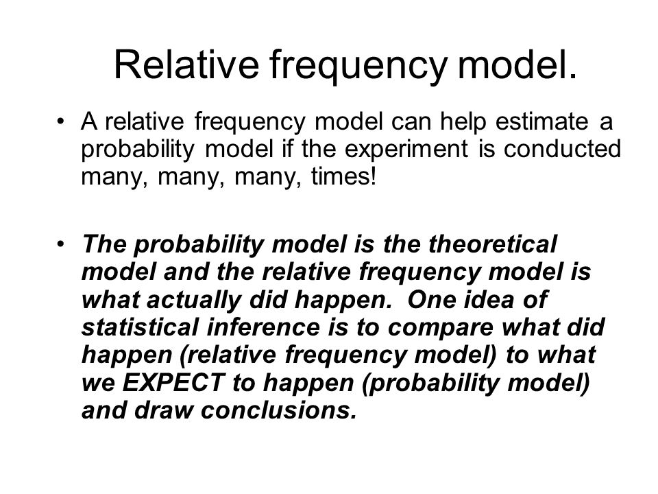 Relative frequency model.