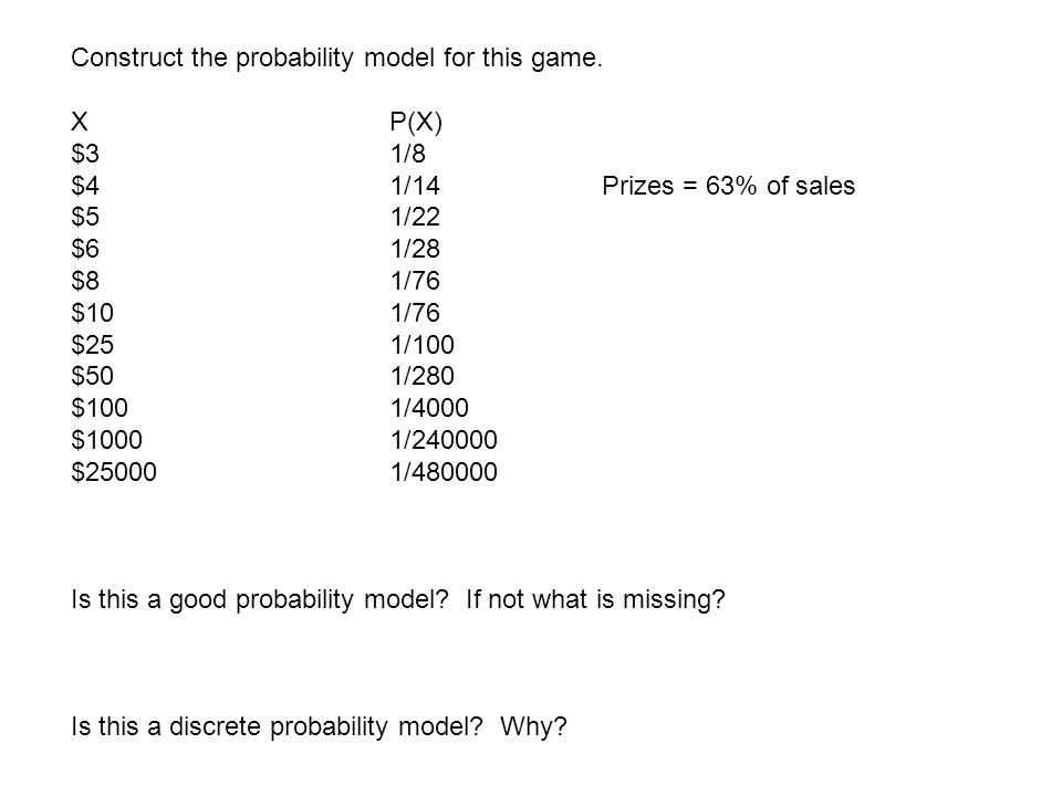 Construct the probability model for this game.