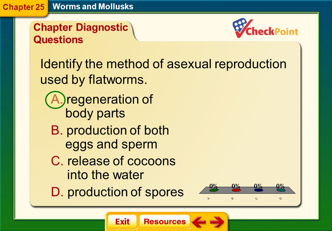 Identify the method of asexual reproduction used by flatworms.