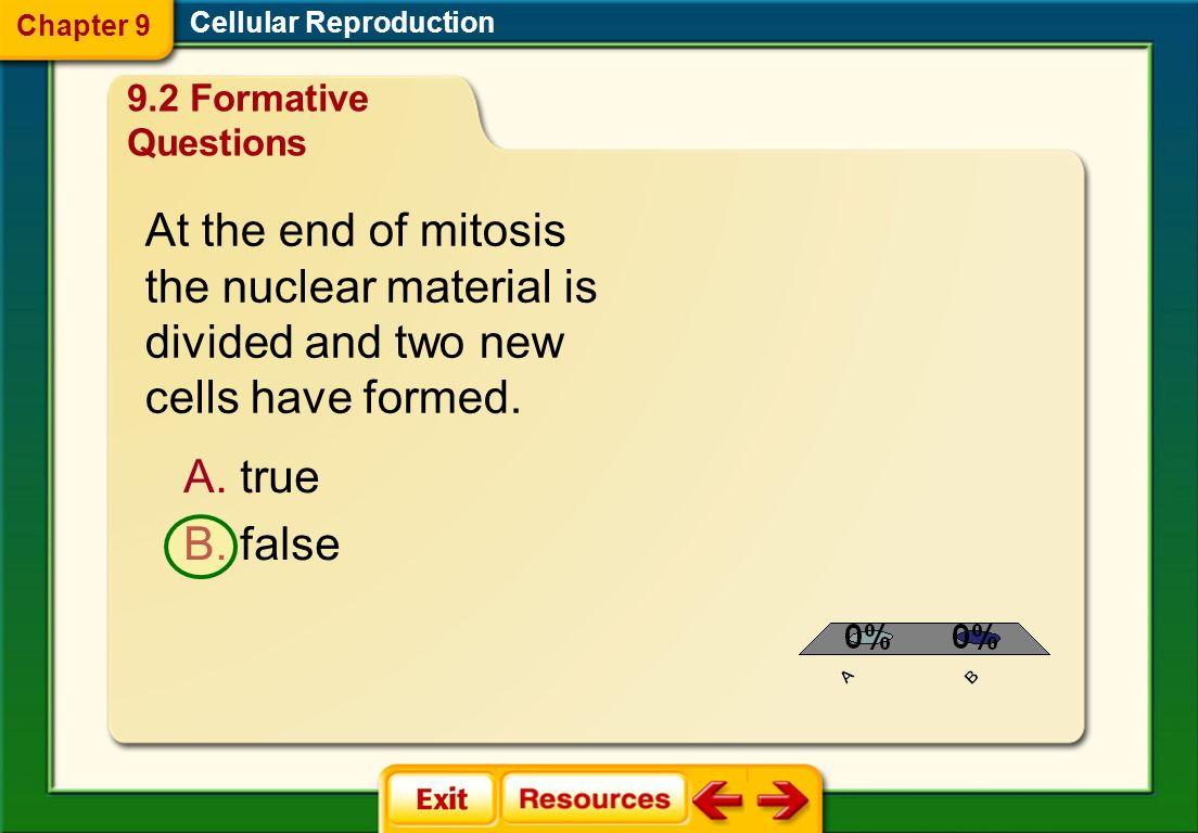 At the end of mitosis the nuclear material is