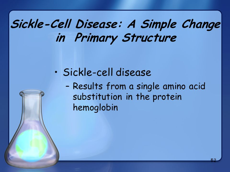 Sickle-Cell Disease: A Simple Change in Primary Structure