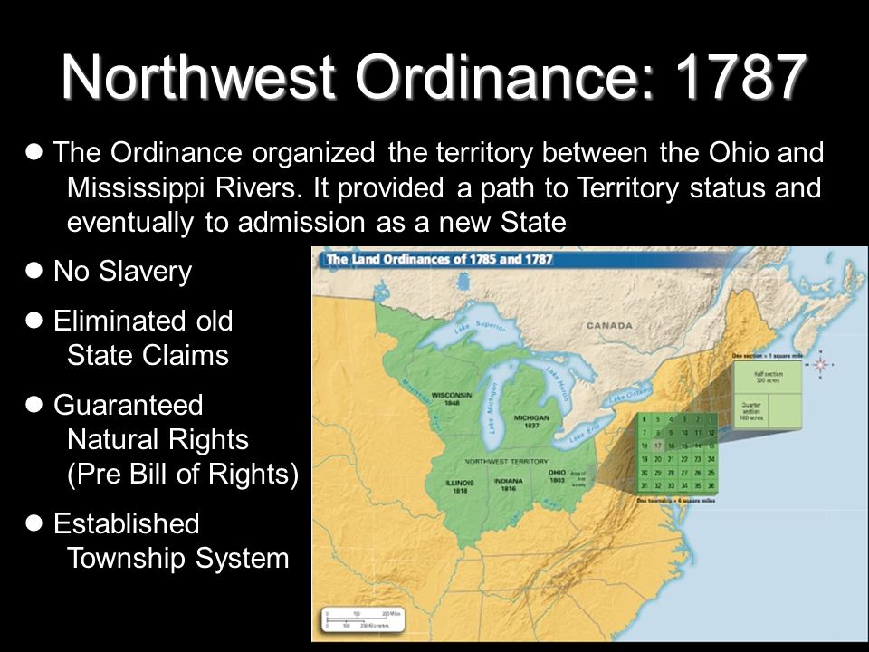 Northwest Ordinance: 1787