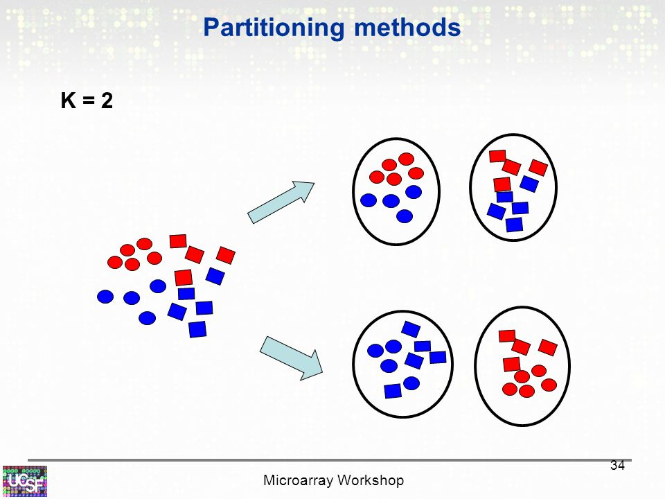 category partition method essay A method for creating functional test suites has been developed in which a test  engineer analyzes the system specification, writes a series of formal test.