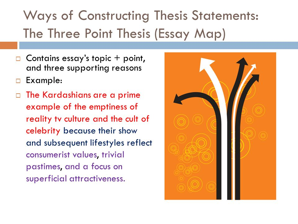 Essay Structure And Thesis  Ppt Download Ways Of Constructing Thesis Statements The Three Point Thesis Essay Map