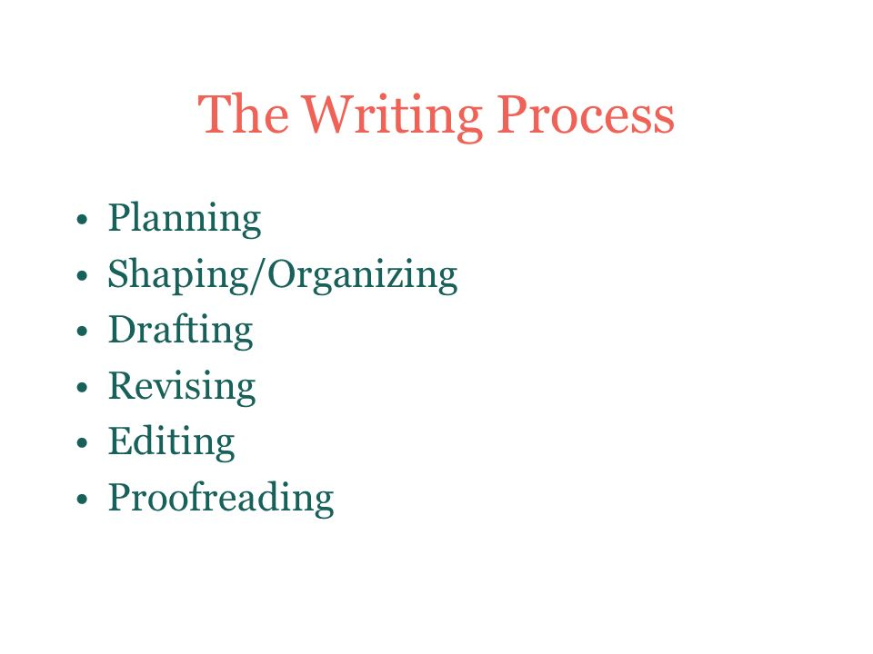 Essay Structure And Thesis  Ppt Download The Writing Process Planning Shapingorganizing Drafting Revising