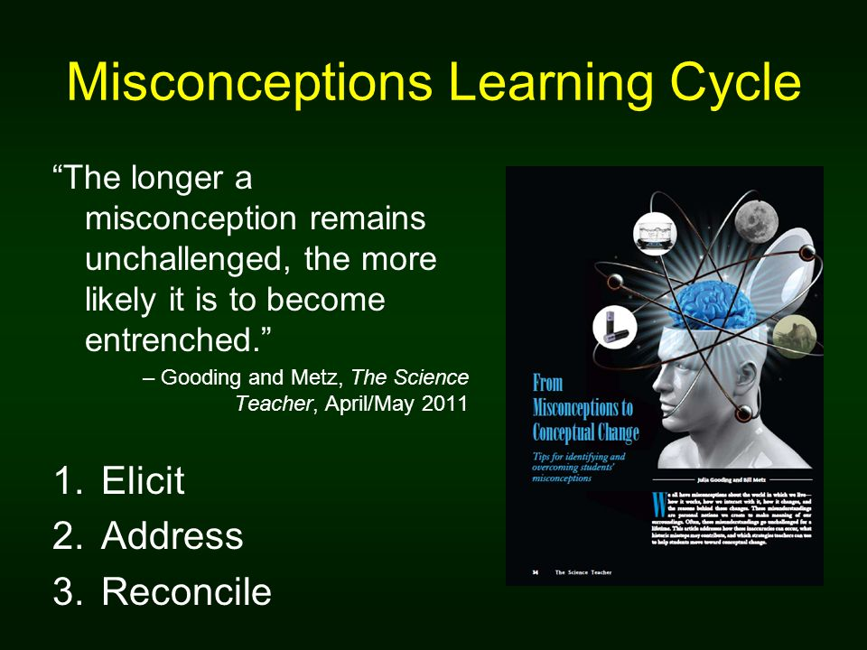 Misconceptions Learning Cycle