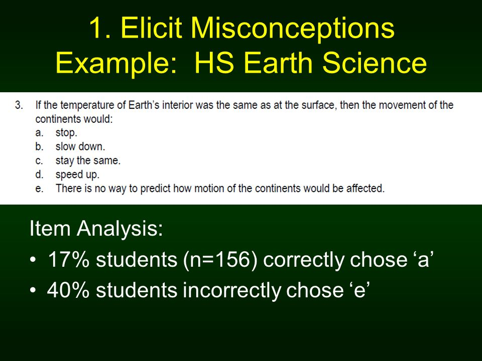 1. Elicit Misconceptions Example: HS Earth Science