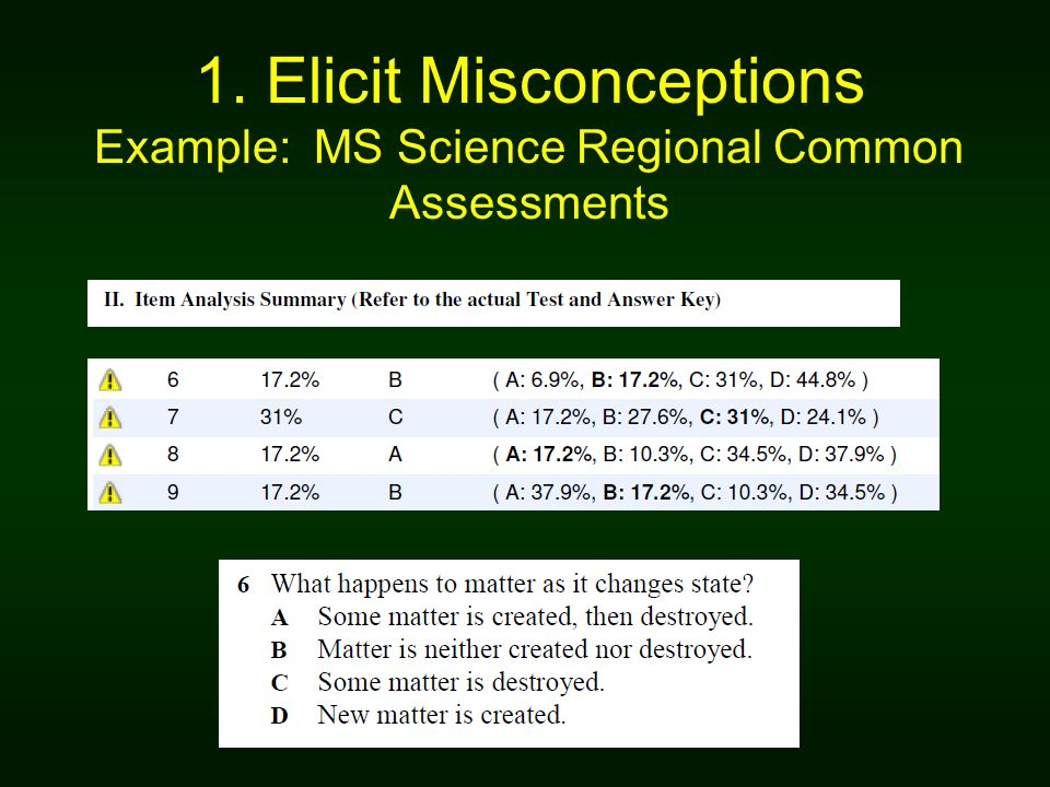 1. Elicit Misconceptions Example: MS Science Regional Common Assessments