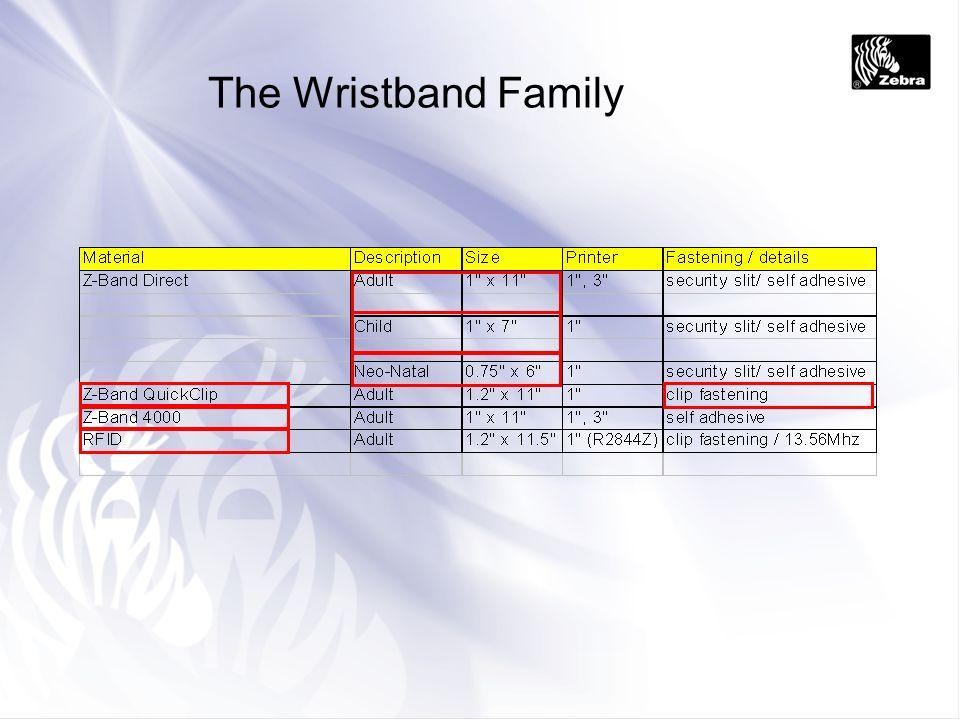 The Wristband Family