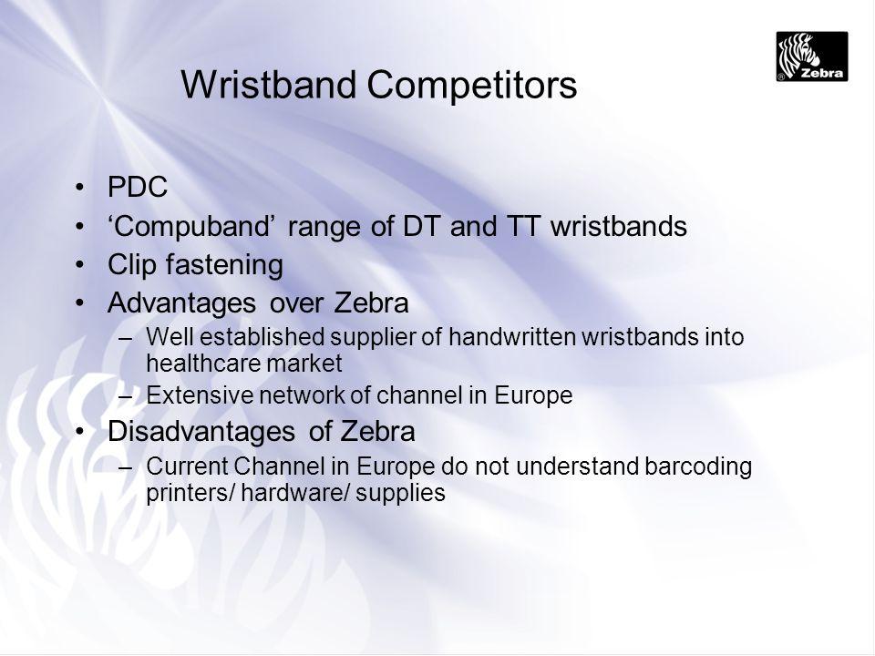 Wristband Competitors
