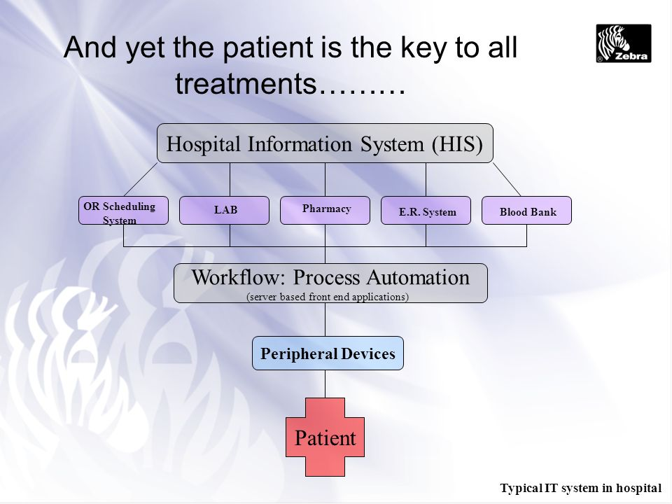 And yet the patient is the key to all treatments………