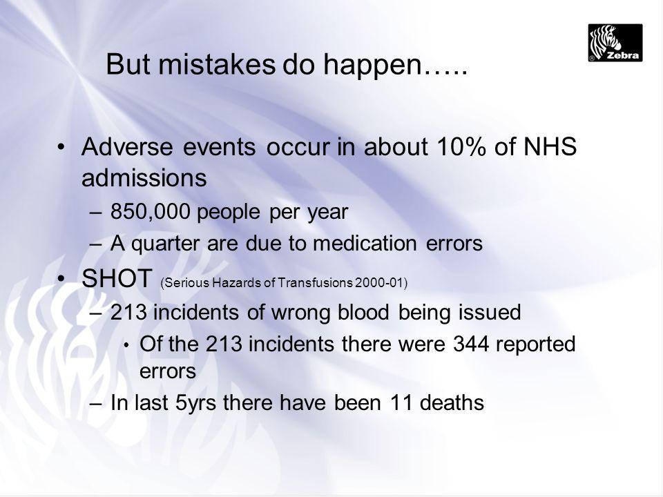 But mistakes do happen…..