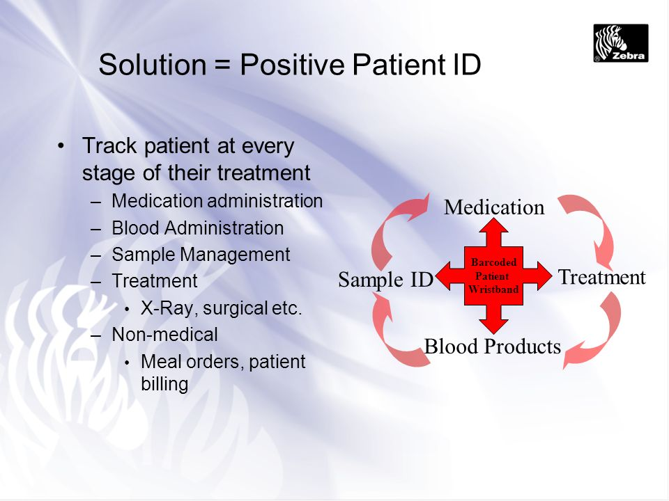 Positive Patient Id Solution From Zebra Ppt Video Online