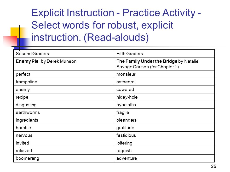 Explicit Instruction - Practice Activity - Select words for robust, explicit instruction. (Read-alouds)
