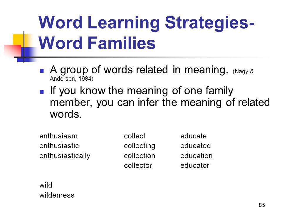 Word Learning Strategies- Word Families